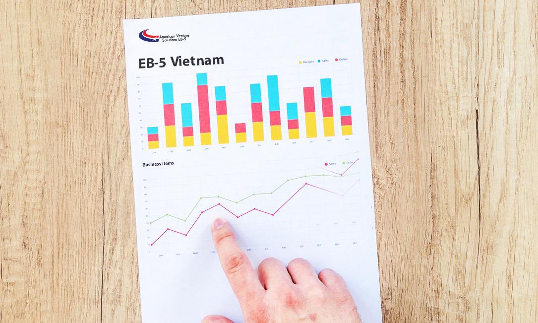 Số liệu thị trường EB-5 Việt Nam tính đến tháng 7/2018